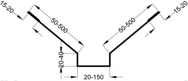 Размеры ендовы верхней