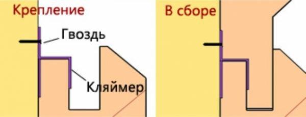 Соединение вагонки при помощи кляммера
