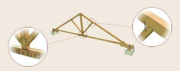 Правильная установка подкосов в стропильную систему
