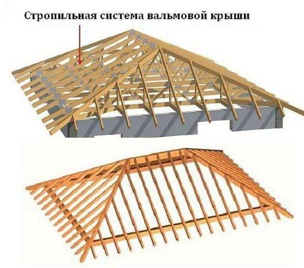 Конструкция стропильной системы вальмовой крыши