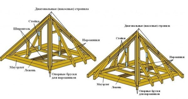 Схема простой шатровой крыши