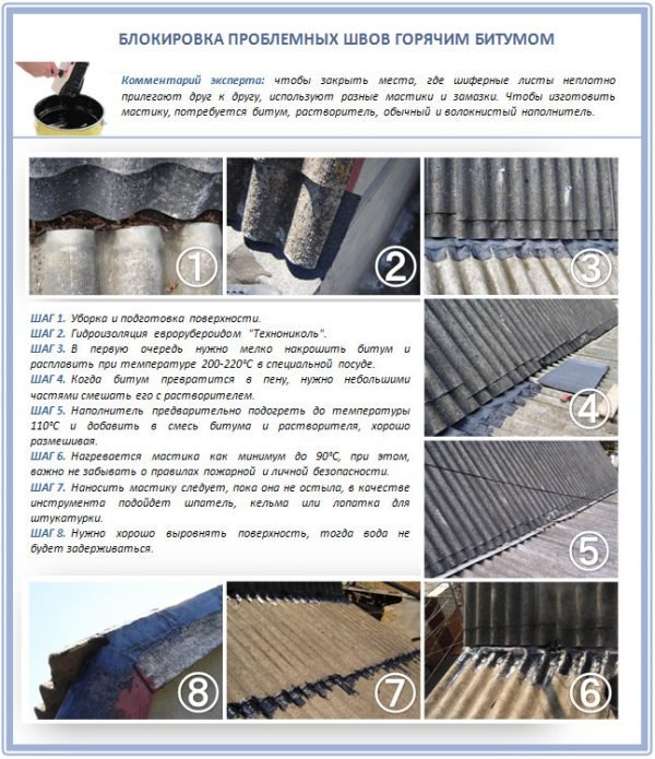 Ремонт крыши битумом