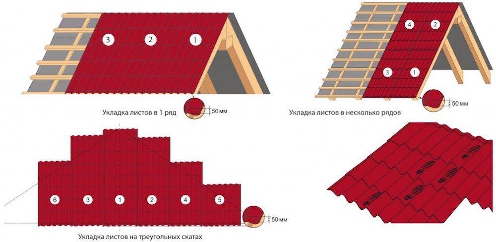 как укладывать металлочерепицу на крышу