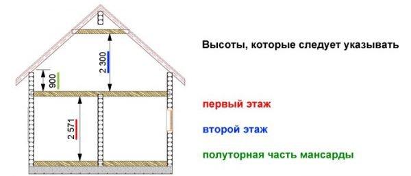 Высота фронтона
