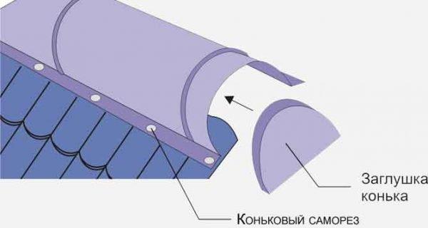 Заглушки для конька полукруглой формы