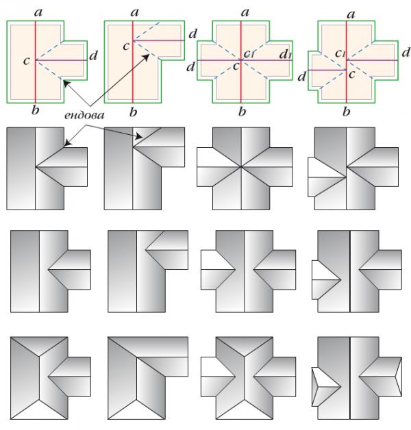 Разновидности конструкций крыш