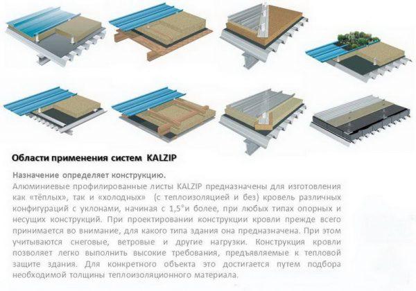 Алюминиевые системы Kalzip