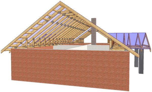 Стропильная конструкция двускатной крыши