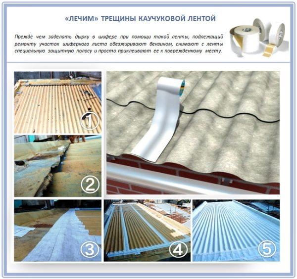 Бутилкаучуковая лента для ремонта крыши