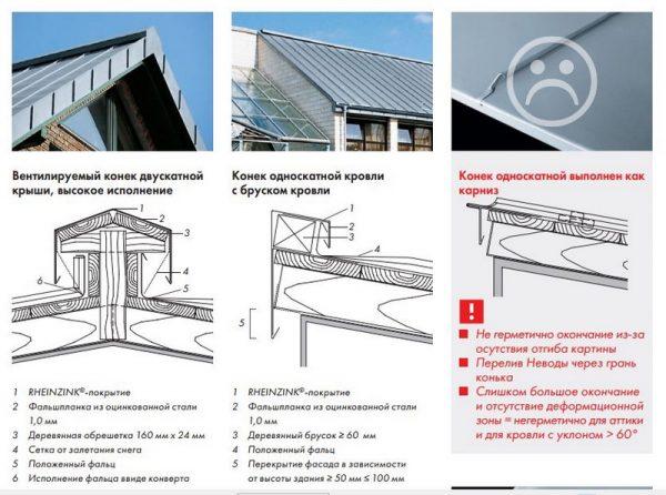 Обустройство кровельных узлов для фальцевой крыши