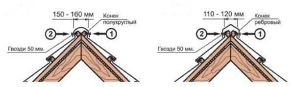 Монтаж коньковой планки