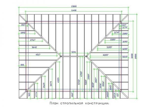 Расчёт количества пиломатериала для стропильной системы