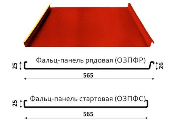 Стартовая и рядовая фальцевая панель