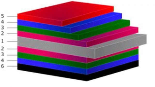 Структура металлических пластин