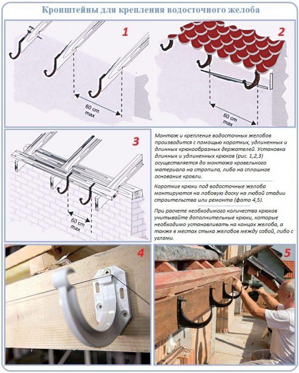 Установка кронштейнов для водосточной системы