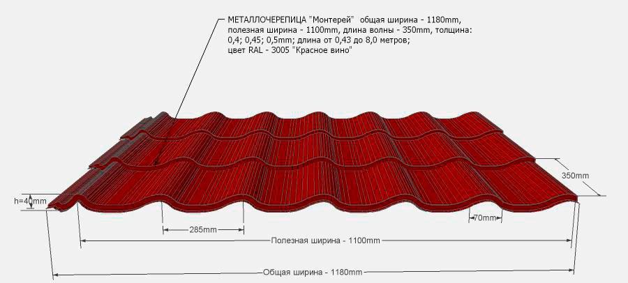 металлочерепица размер листа