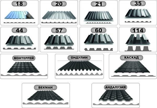 Разновидности рельефа металлочерепицы
