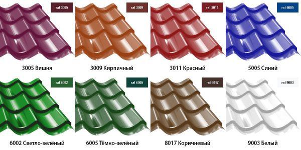 Цветовая гамма покрытий для металлочерепицы