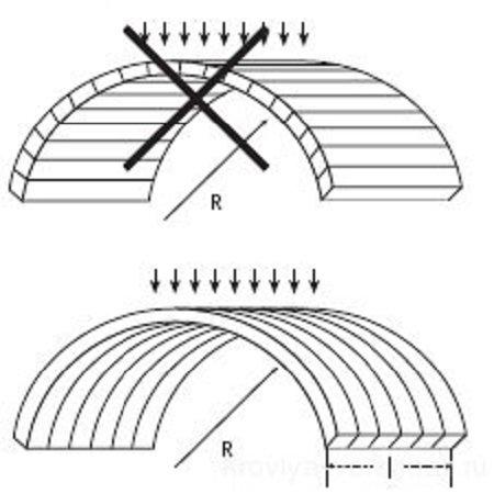 Схема расположения поликарбонатных листов