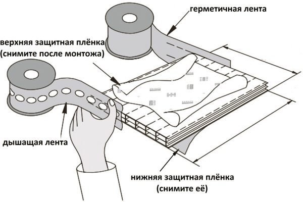 Схема защиты торцов