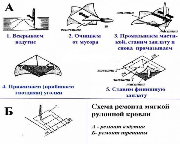 Схема ремонта вздутия и трещины на мягкое кровле