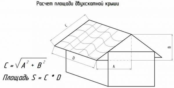 Расчёт площади ската