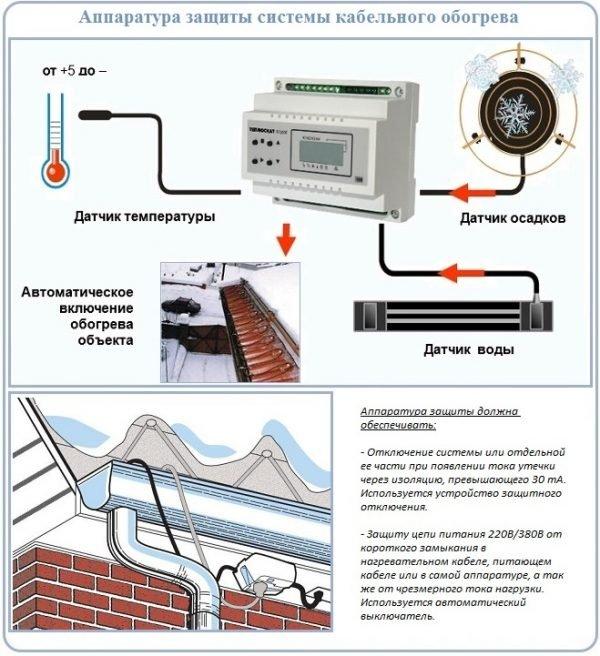 Схема блока управления системы антиобледенения крыши