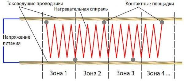 Схема зонального резистивного кабеля