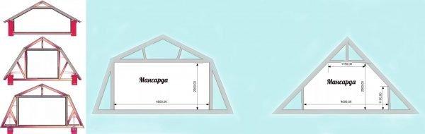 Схема одноуровневых мансард с разными типами крыши