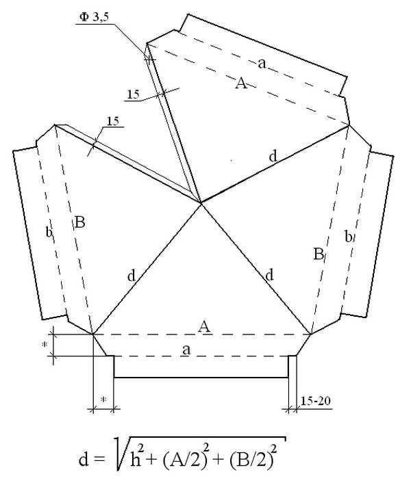 Выкройка для изготовления колпака