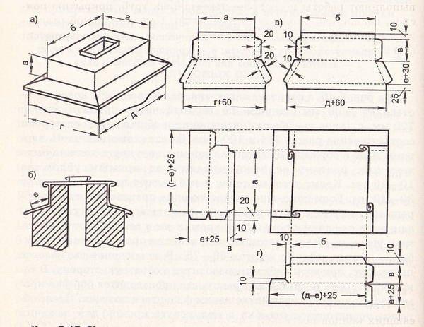 Изготовление фартука-капельника