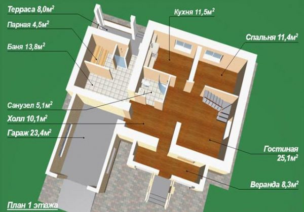 Планировка дома, где баня находится рядом с кухней