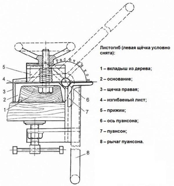 Схема самодельного листогиба в разрезе