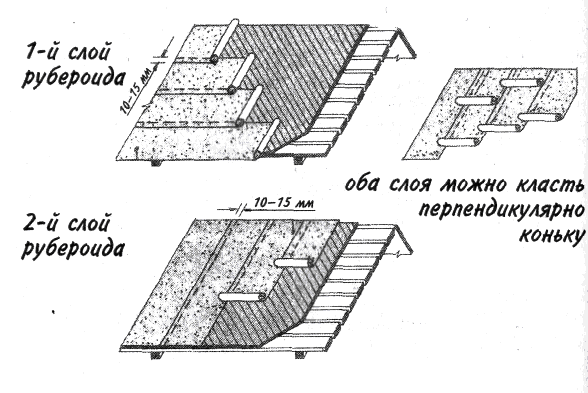 Схема укладки листов рубероида на крыше