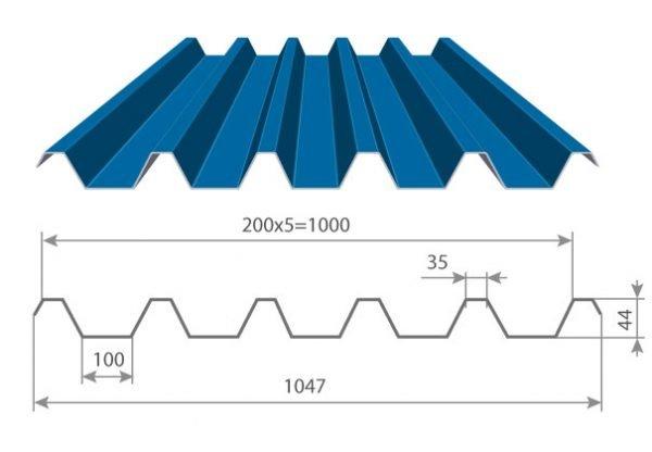 Схема профнастила С44 с параметрами