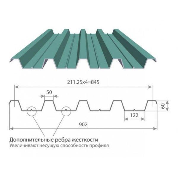 Форма и параметры профнастила Н60