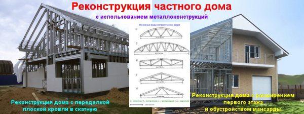 Реконструкция плоской крыши с использованием металлоконструкций