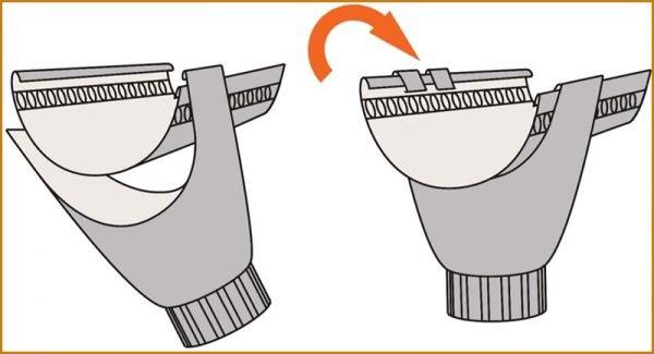 Схема крепления трубы к жёлобу