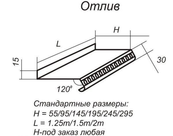 Схема отлива
