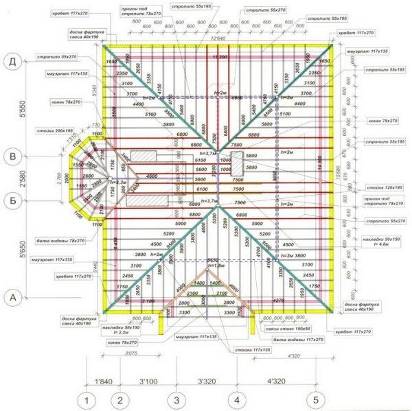 Устройство сложных стропильных крыш