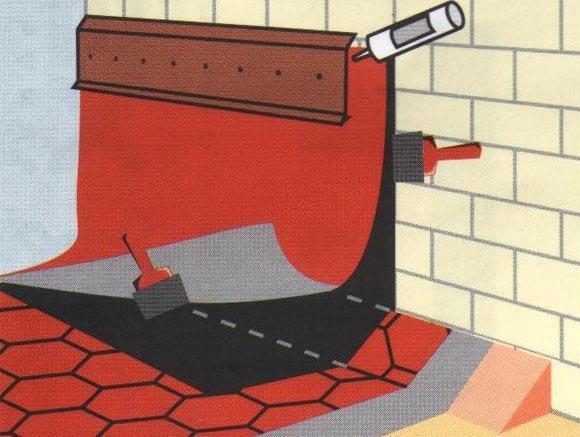 Основные моменты монтажа усиления мягкой кровли в месте примыкания со стеной