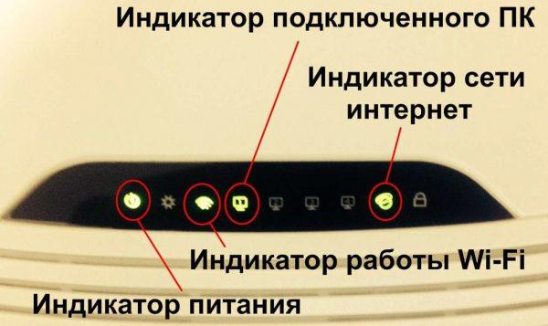 Индикаторы стандартной работы роутера с подключением к интернету