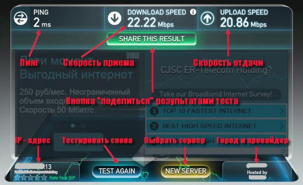 Результаты замера скорости и пинга на speedtest.net
