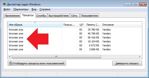 Процессы «Яндекс.Браузера» в «Диспетчере задач»