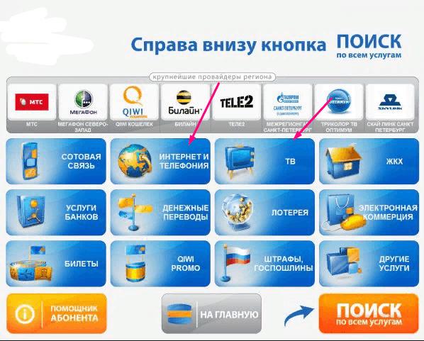 Выбор компании-провайдера и типа услуг