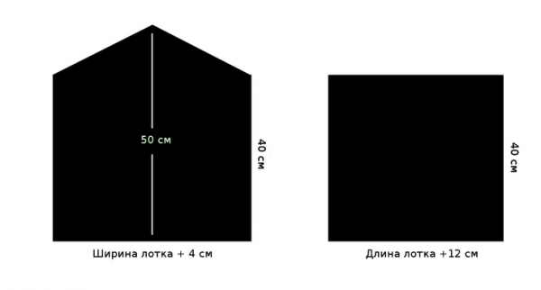 Схема домика для лотка
