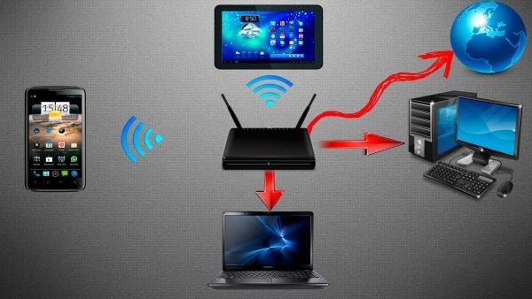 Беспроводное подключение через Wi-Fi
