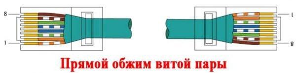 Схема прямого обжима витой пары
