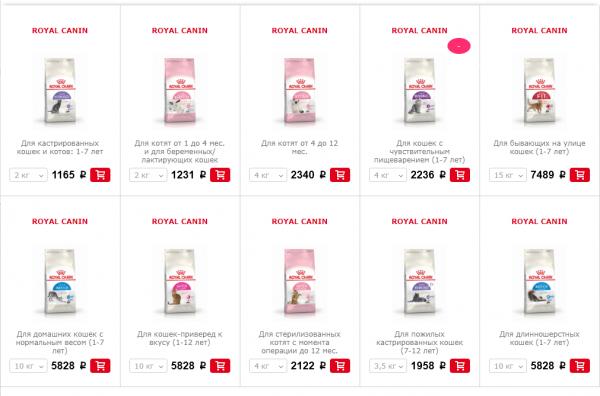 Цены на Роял Канин в интернет-магазине