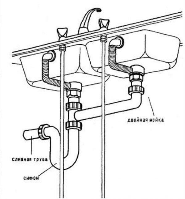 Схема подключения двойной мойки